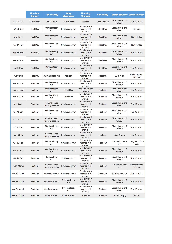 Running Room Marathon Training Schedule