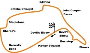 mallory park race circuit